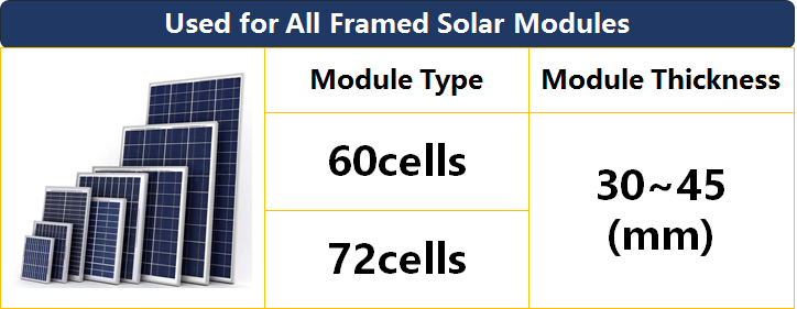 Panel Thickness|Inter Clamp Kit|Solar Mounting System|Honunity Technology