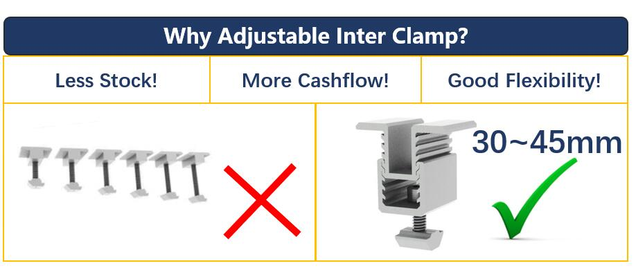 Comparison|Standard Inter Clamp Kit|Adjustable Inter Clamp Kit|Solar Mounting Structure|Honunity Technology