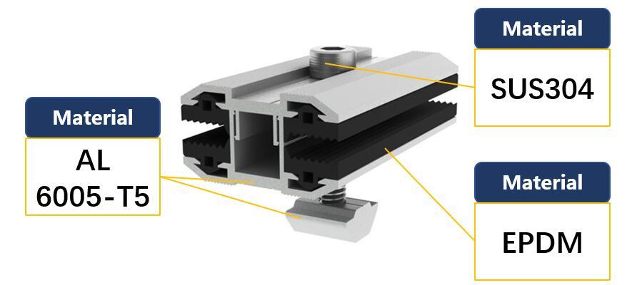 Material Description| Adjustable Inter Clamp|Solar Mount|EPDM|Honunity