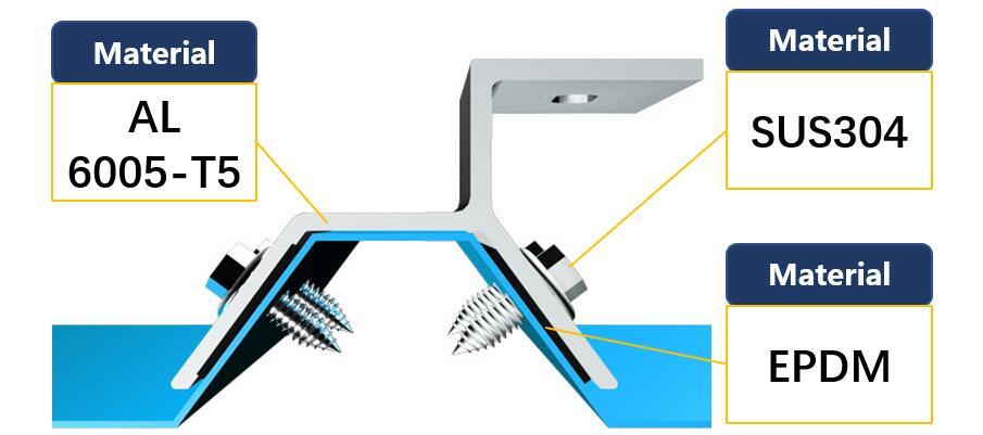 Material|Trapezoidal Hook|Solar Mounting|Stainless Solar Hook|Honunity.jpg