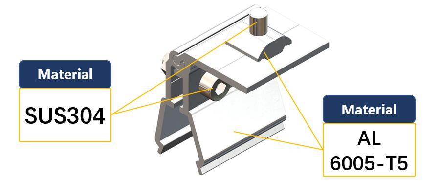 Material Description|Klip Lok|Roof Fitting|Klip Lok 406 Australian|Honunity Technology