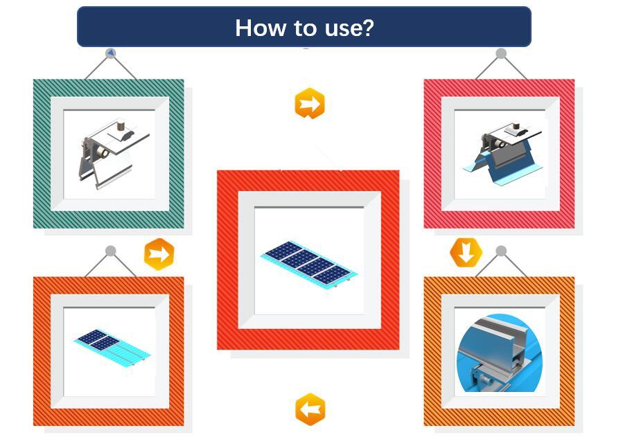 Installation Guide|Kilp Lok|Installation Method|Honunity