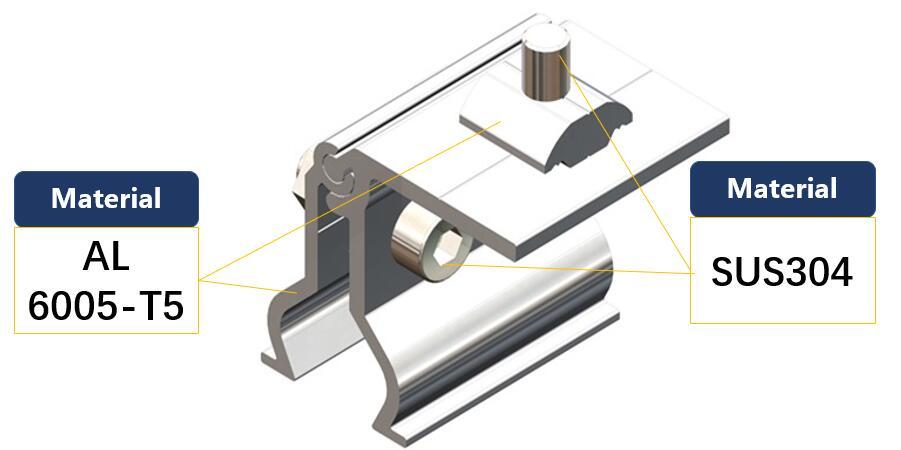 Material Description|Standing Seam Hook|Solar Mount|Mounting System|Honunity Technology