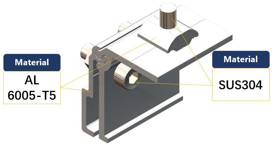 Material Description|Extruded Aluminum|SUS304|Honunity Technology