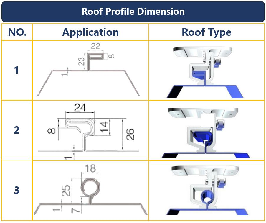 Roof Dimension|Mounting Hook Size|Standing Seam Clip|Honunity Technology