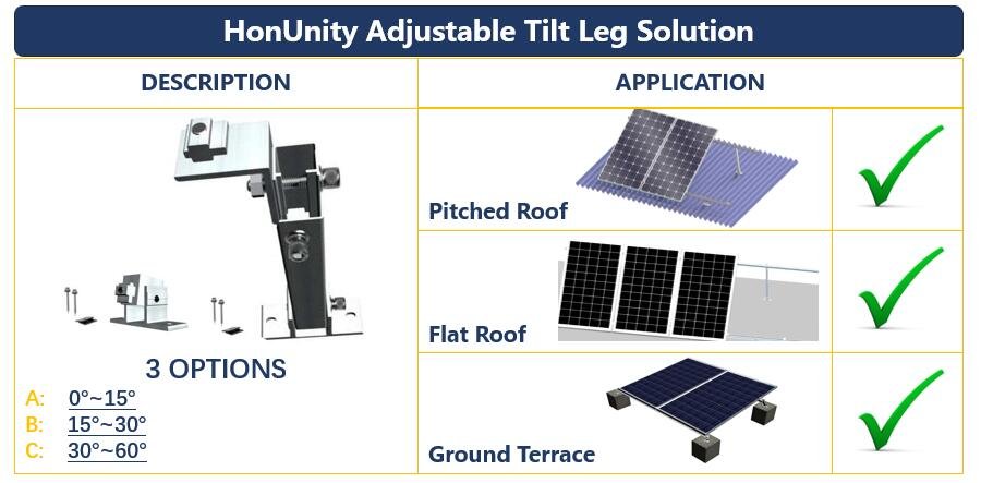 Application|Pitched Roof|Flat Roof|Ground Terrace|Adjust Tilt Legs Kit|Honunity Technology