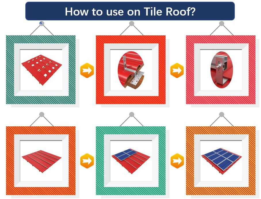 Installation Guide|Standard Tile Hook|Solar Roof|Stainless Hook|Roof Mount|Honunity.jpg