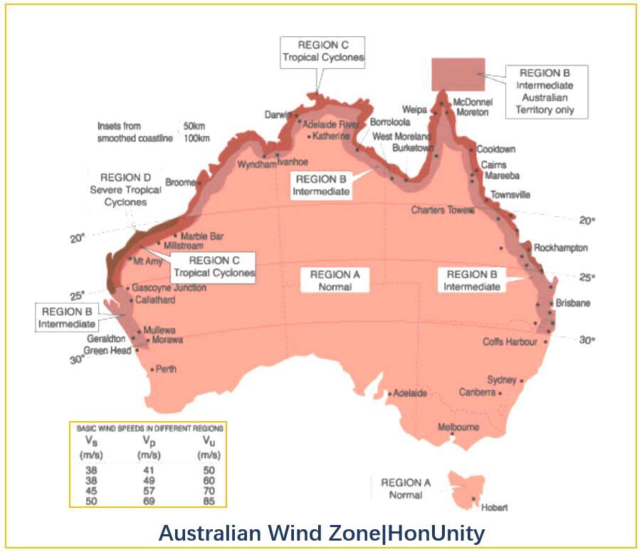 Australian Wind Zone| Solar Mount| Solar Mounting System| Honunity.jpg