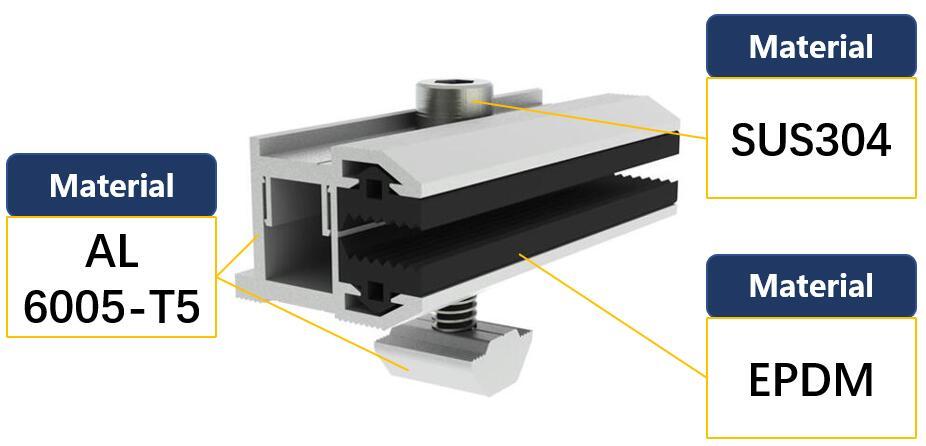 Material Description| Adjustable End Clamp|Solar Mount|EPDM|Honunity