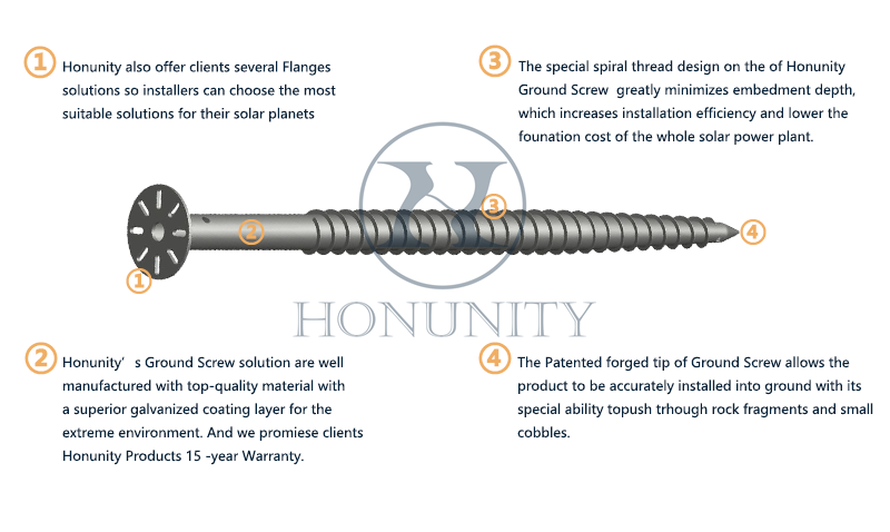 Description|Ground Screw|Soil foundation|EPC|Ground mount project|Honunity