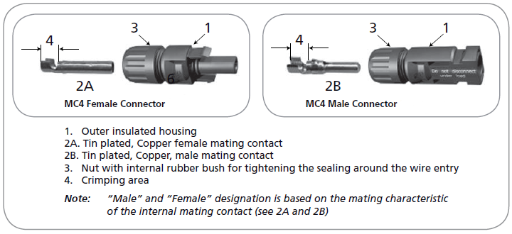 Components list_Mc4 Connector_Solar Cable Connecting_Solar Power System_Honunity Technology