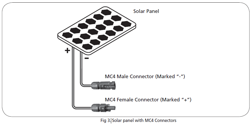 Wire Connection_Solar Panels_Mc4 Connector_Solar Cable Connecting_Solar Power System_Honunity Technology