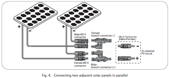 Wire Connecting Map_Solar Mc4 Branch Connector_Solar Cable System_Honunity Technology