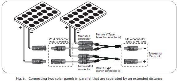 HonUnity|Solar Mounting|Solar Cleaning|Solar Installation Tool