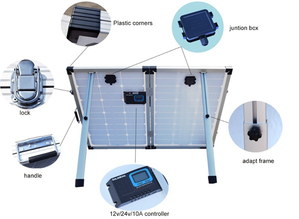 System Components_Foldable solar Panel_Portable Solar_Solar Power System_Honunity Technology
