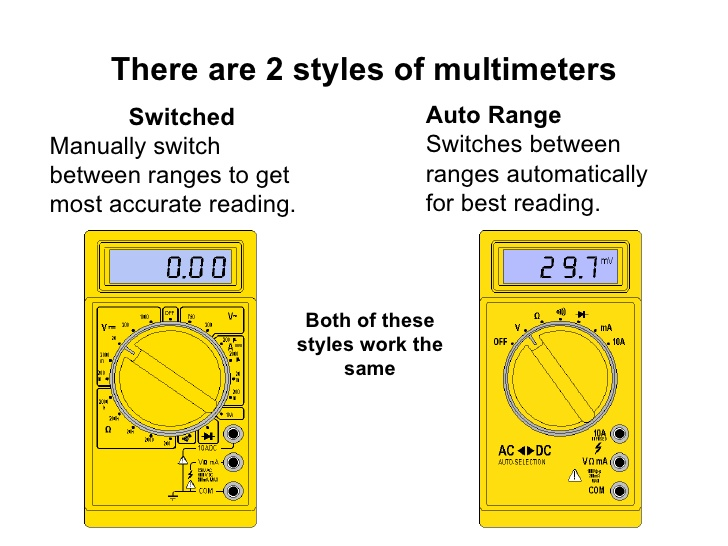 how-to-use-a-digital-multimeter-to-measure-output-of-solar-panel-Honunity Technology