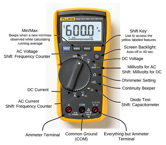 multimeter-using-how-to-use-multimeter-totest-solar-panel|Honunity Technology