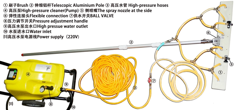 System Components_Solar Cleaning Equipment_Solar Panel Cleaning_Cleaning Brush_Solar Maintenance_Honunity Technology