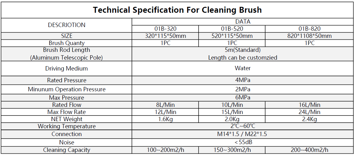 Technical Specification_Brush_Solar Cleaning Equipment_Solar Panel Cleaning_Cleaning Brush_Solar Maintenance_Honunity Technology