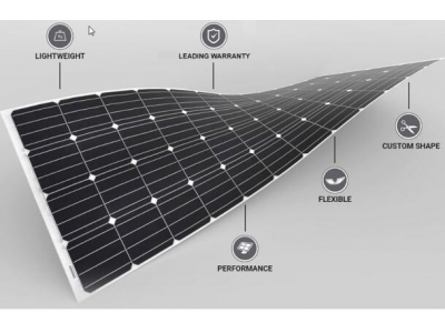 【Semi-flexible Solar Panel】